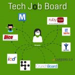 Tech Job Board-01