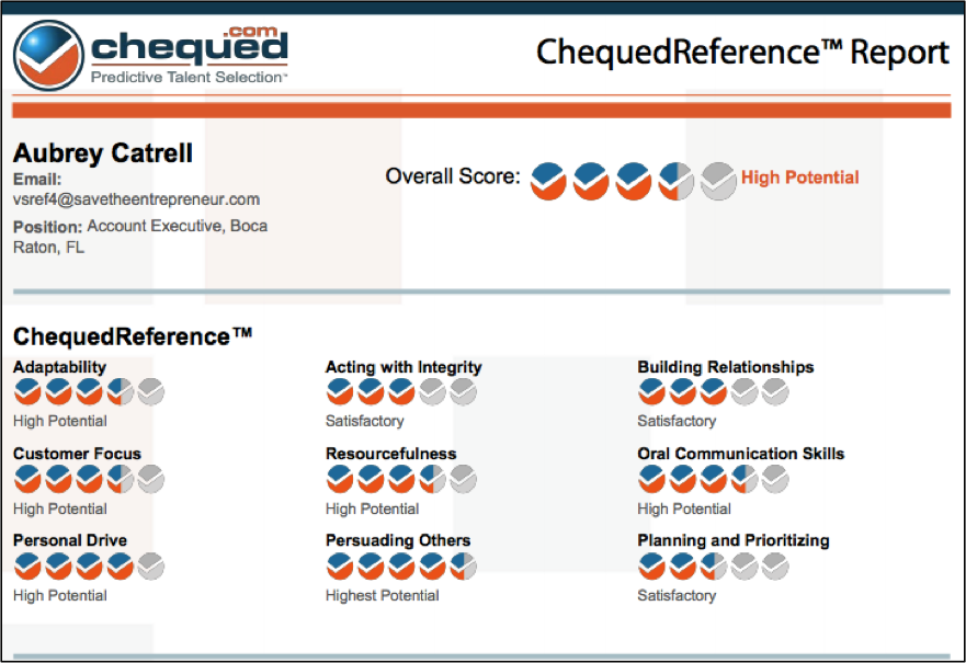 Chequed Predictive Talent Selection