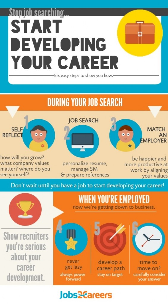 Infographics careers