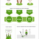 infographic-state-of-hiring-infographic-2014