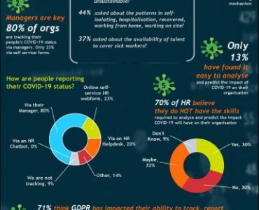 Fosway-Research-COVID-19-HR-Questions-Infographic-page-001