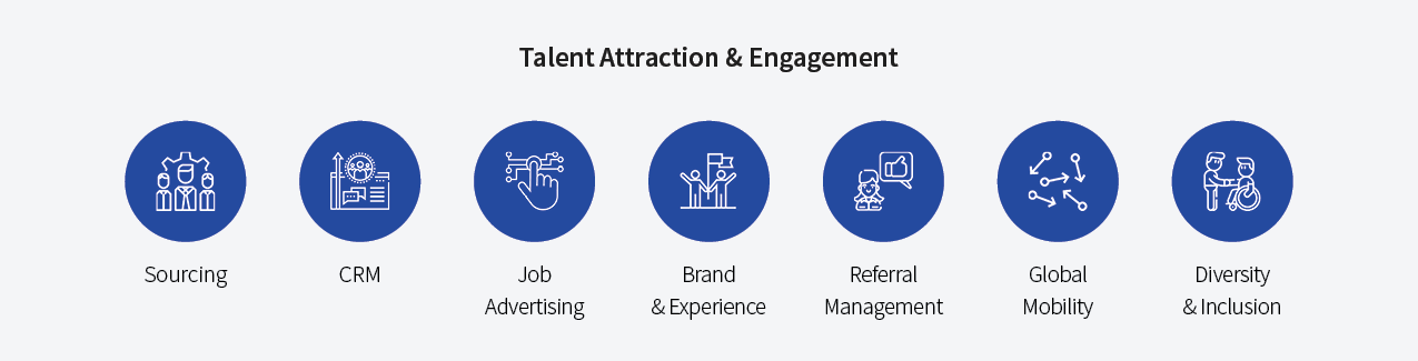Talent Attraction and Engagement
