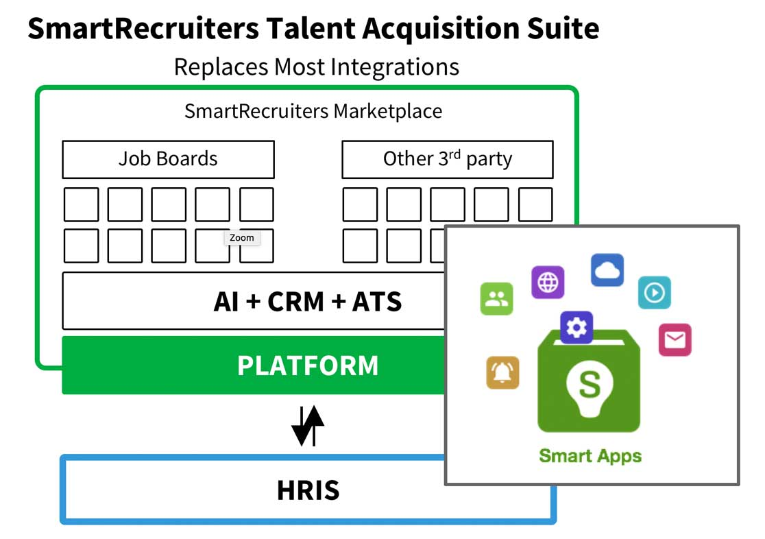 recruitment data | recruiting analytics