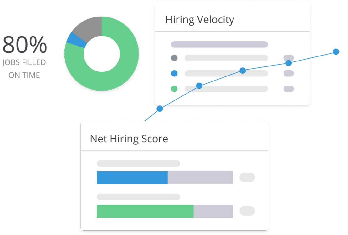 Hiring Success Metrics