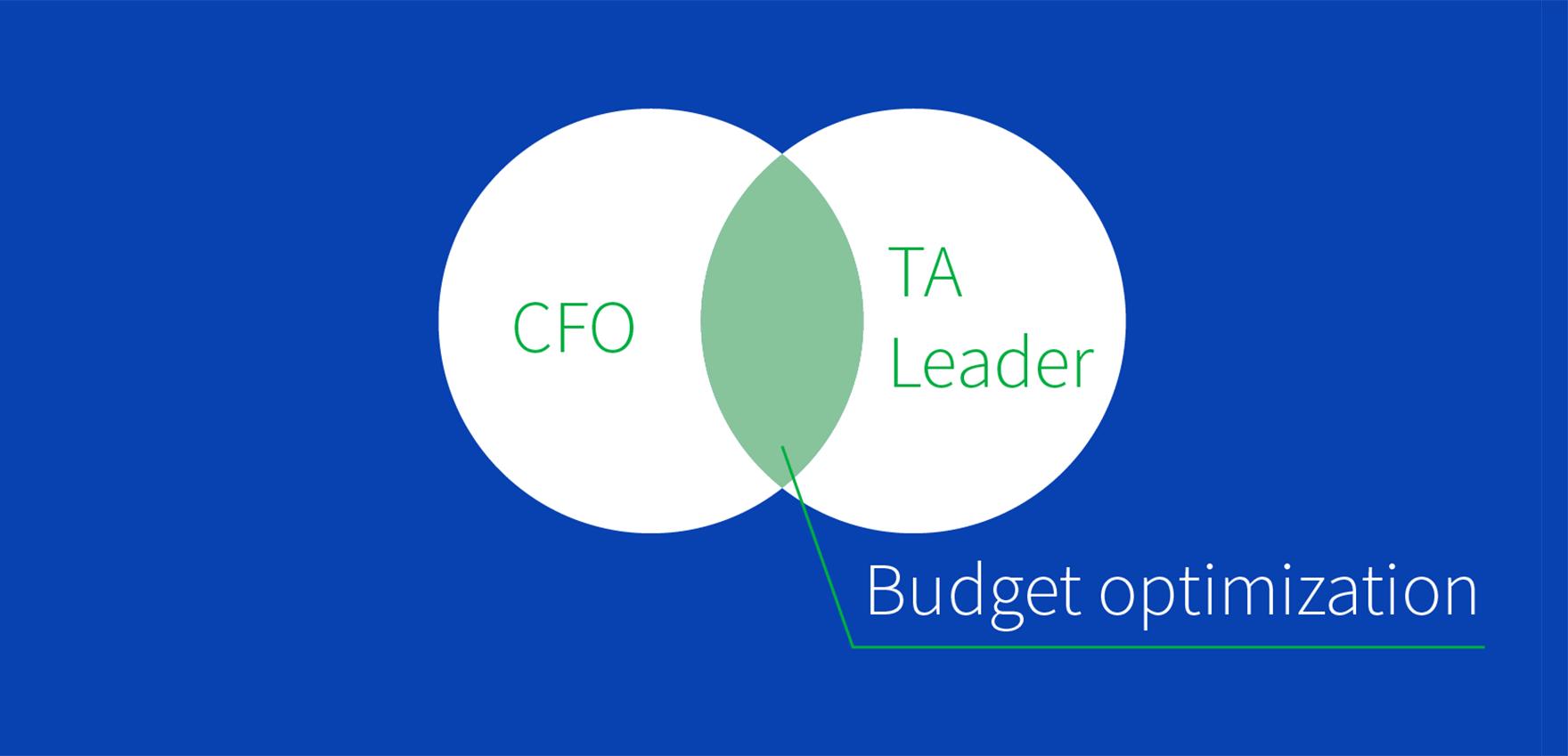 Budget Optimization